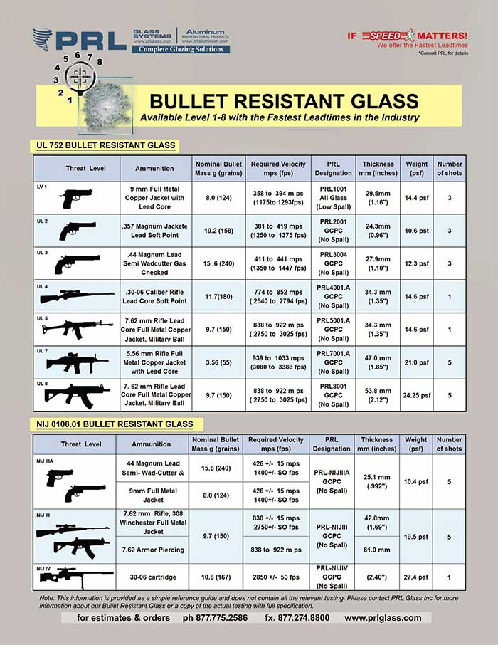 PRL's Bullet Resistant Glass Products. What Laminates, Threat Levels & Sizes? Buy with Us & Find Out!